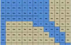 【扑克反水】Grinder手册-12:按钮位置-4