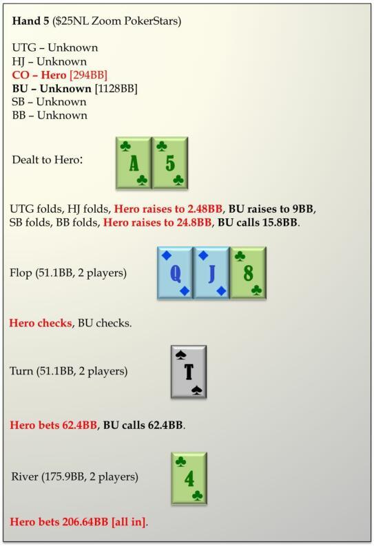 六人桌常规局典型牌例100手-5