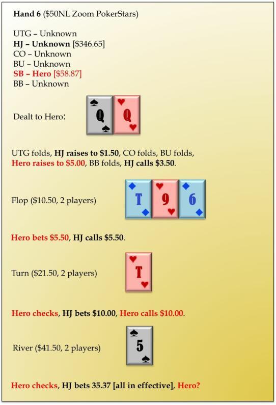 六人桌常规局典型牌例100手-6