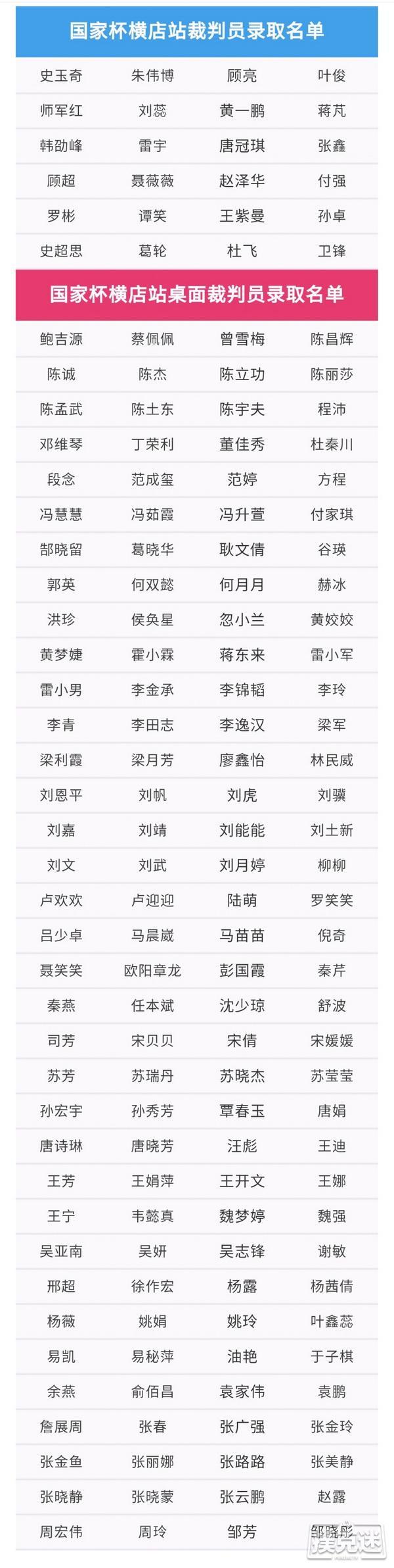 2020NCBP国家杯棋牌职业大师赛横店站裁判员录取结果