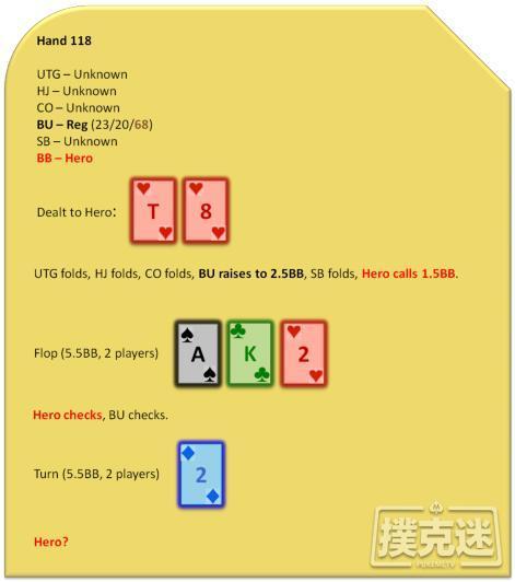 德州扑克中转牌圈试探下注