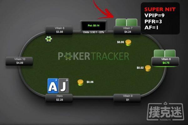 德州扑克如何对抗小注额级别的极紧牌手