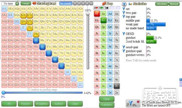 德州扑克6-max SB vs RFI 的标准打法