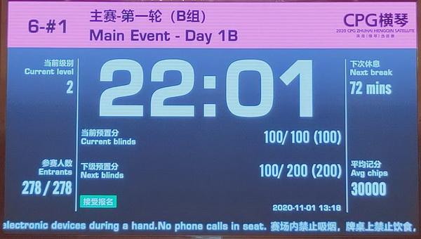 CPG横琴站 | 人数爆增,张世琦成为主赛B组领先者!