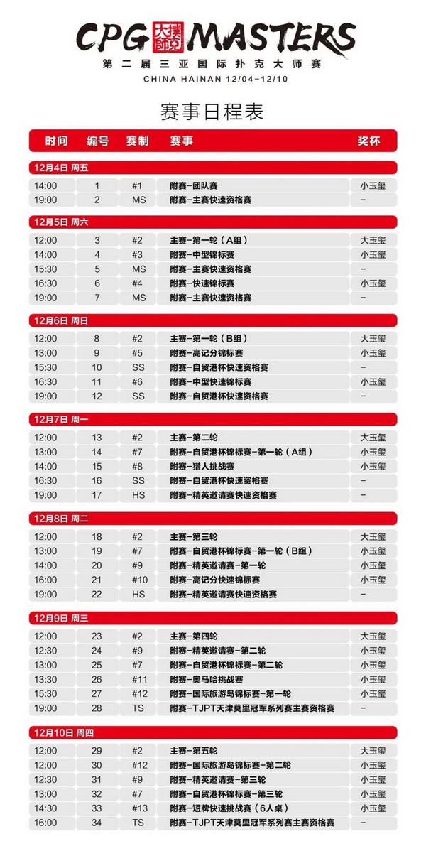 2020CPG®三亚大师赛-详细赛程赛制发布