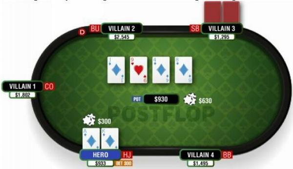 德州扑克你必须了解的翻后优势