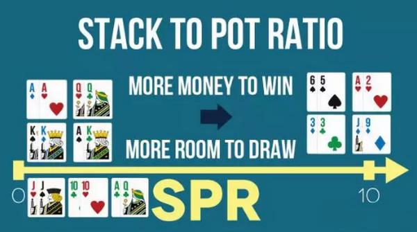 德州扑克什么是SPR