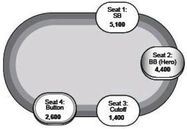 德州扑克泡沫圈的数学-1