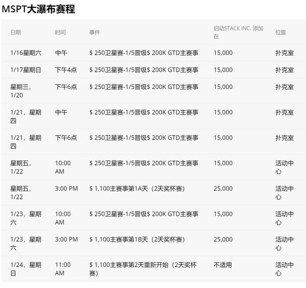 毒王节目中三次跑马全胜赢下近百万美金底池
