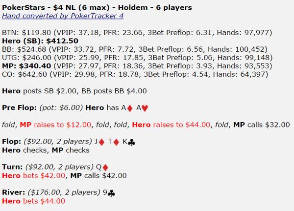 德州扑克AA,转牌圈拿到了顶天顺,如何评价我的下注尺度?