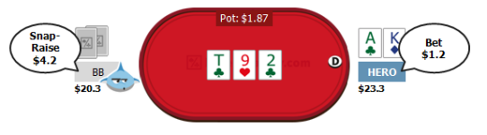 """德州扑克读牌时总陷入""""镜像思维""""怪圈,你是不是也这样?"""