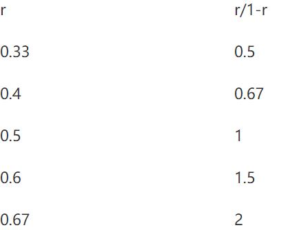 德州扑克如何平衡弃牌率与胜率?