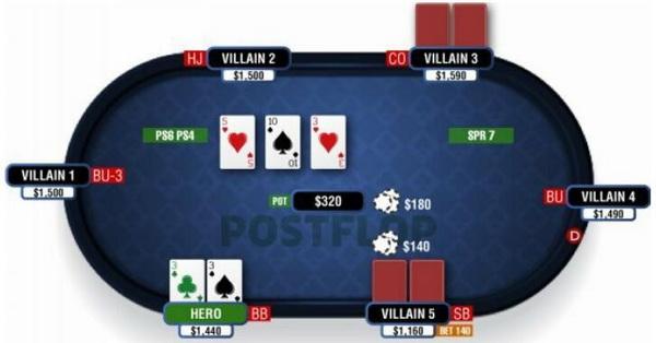 德州扑克在普通公共牌面游戏暗三条