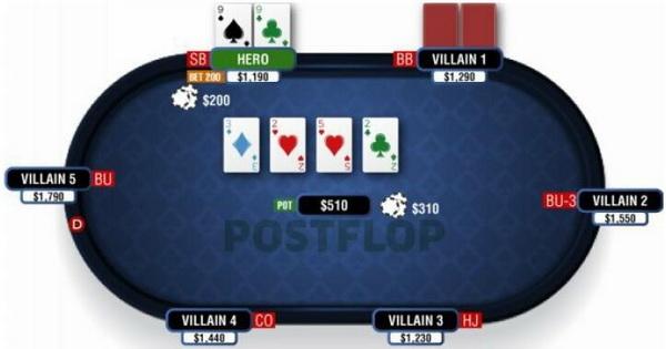 德州扑克如何游戏高对 - 2
