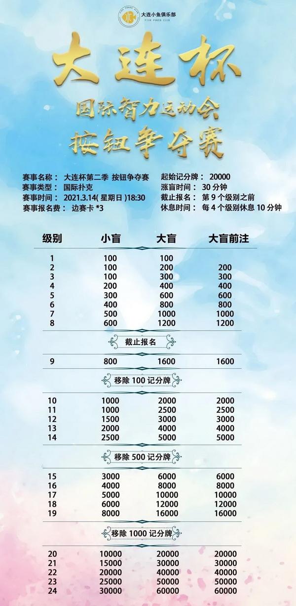 【大连杯】距离开赛15天!第二季大连杯国际智力运动会赛程、赛事结构公告