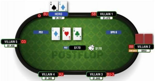 德州扑克由顶对和翻牌面对子构成的两对