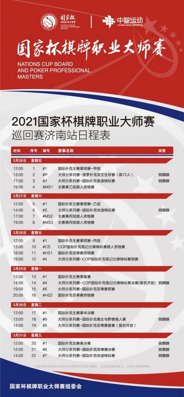大师分系列赛-COP国际扑克高记分牌锦标赛介绍